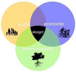 Triple-Bottom-Line-diagram